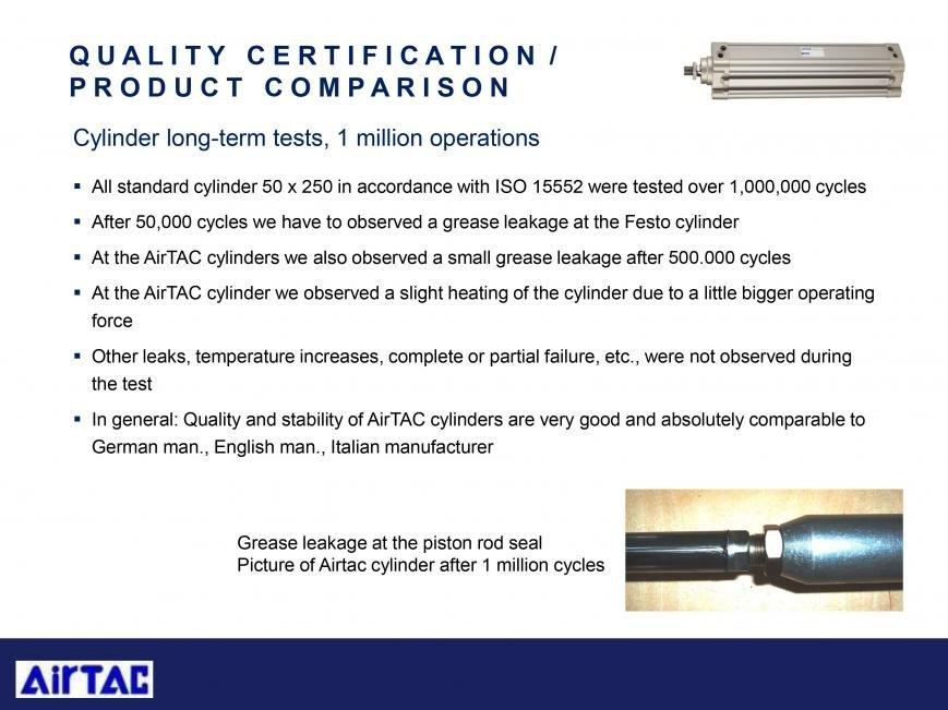 Сравнительные тесты оборудования AirTAC, фото-10