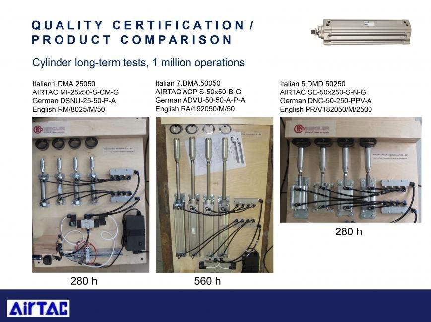 Сравнительные тесты оборудования AirTAC, фото-9