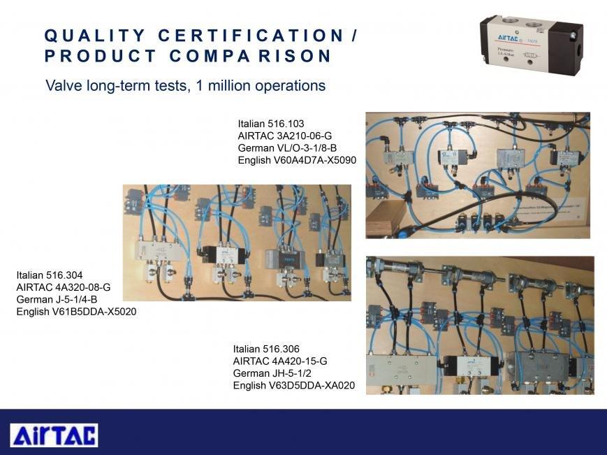 Сравнительные тесты оборудования AirTAC, фото-12