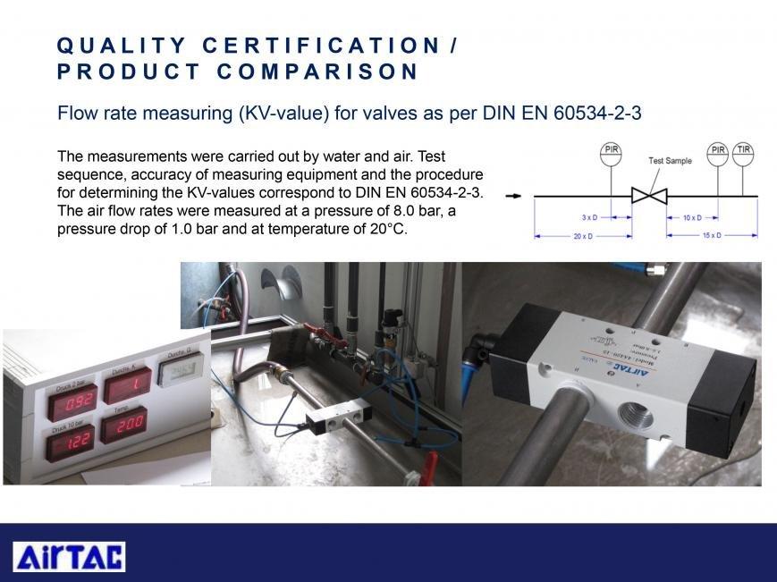 Сравнительные тесты оборудования AirTAC, фото-15