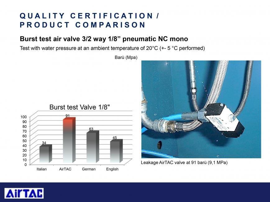 Сравнительные тесты оборудования AirTAC, фото-27