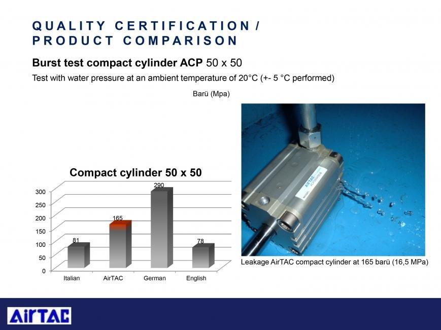 Сравнительные тесты оборудования AirTAC, фото-32