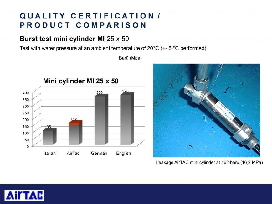 Сравнительные тесты оборудования AirTAC, фото-33