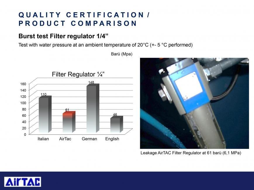 Сравнительные тесты оборудования AirTAC, фото-38