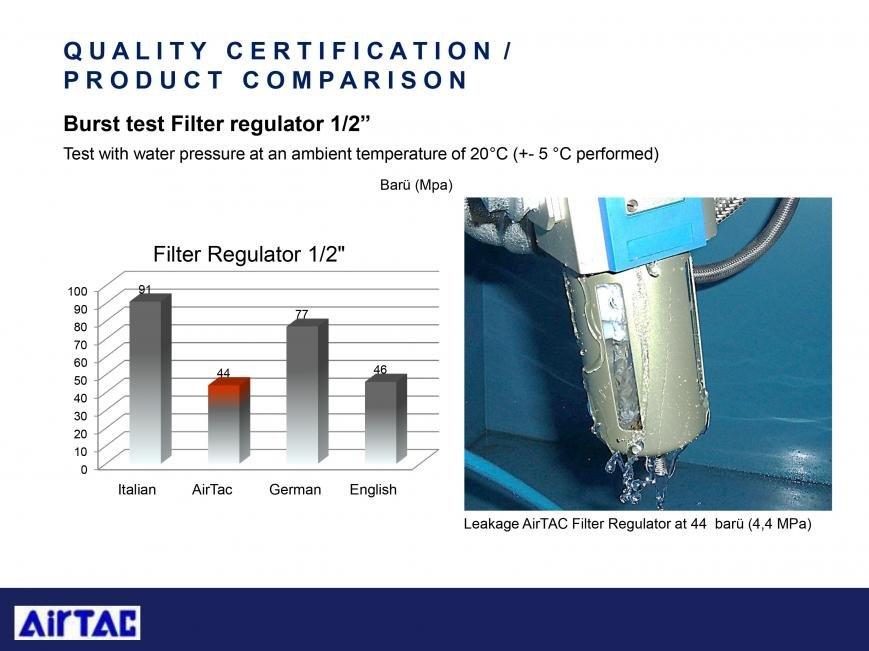 Сравнительные тесты оборудования AirTAC, фото-39