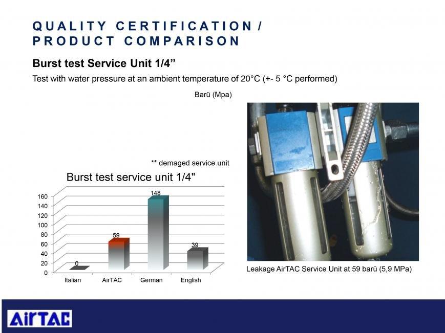 Сравнительные тесты оборудования AirTAC, фото-41