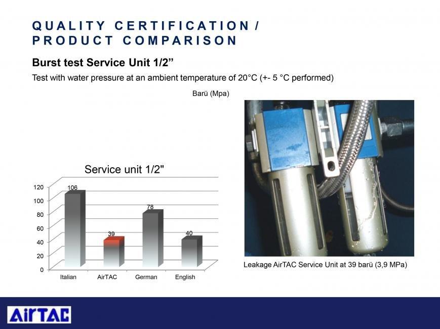 Сравнительные тесты оборудования AirTAC, фото-42